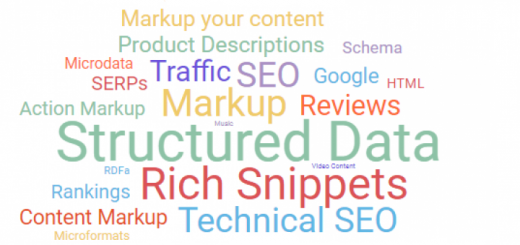 Structured Data Markup
