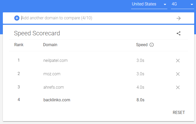 Google Speedscore tool example
