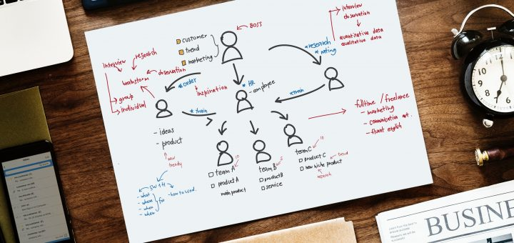 Content Paper planning