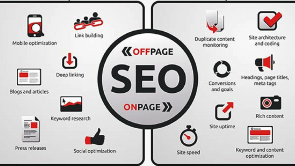 on-page SEO, off-page SEO